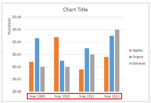 Changing Axis Labels in PowerPoint