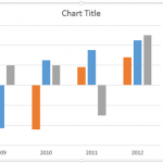 Chart Axes: Reposition and Hide Axis Labels in PowerPoint