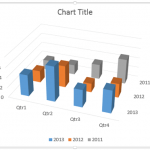 3D Charts: Rotate 3D Charts in PowerPoint