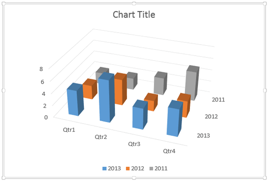 Rotate 3D Charts in PowerPoint