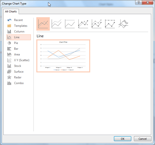 Changing Chart Types in PowerPoint