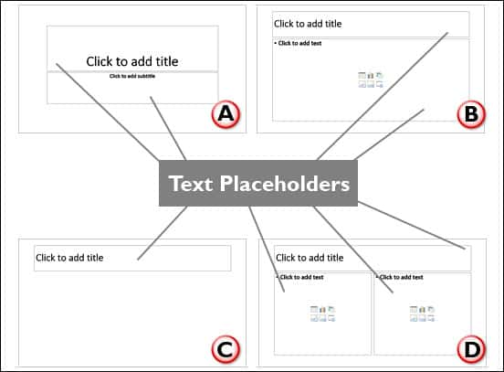 Text Placeholders vs. Text Boxes in PowerPoint