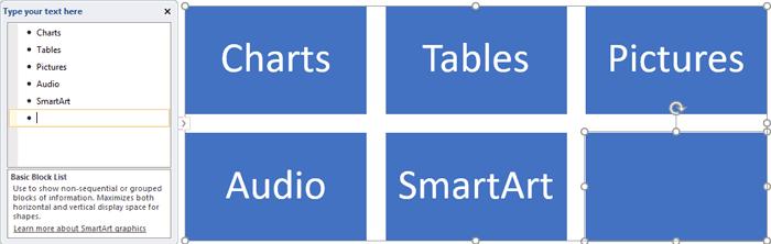 SmartArt Text Pane in PowerPoint