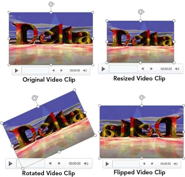 Resize Rotate Flip Videos in PowerPoint