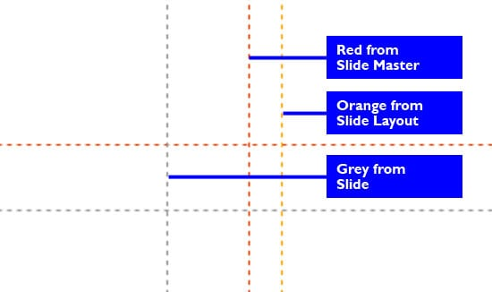 Hierarchical Guide Options in PowerPoint