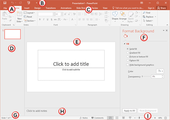 Interface in PowerPoint
