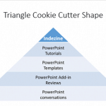 Cookie Cutter Shapes in PowerPoint