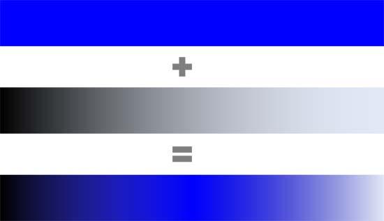 Color Models: Luminosity in HSL