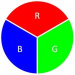 Color Models: RGB