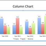 Chart Basics: Quick Layouts for Charts in PowerPoint