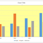 Plot Area: Apply Solid Fills to Plot Area of Charts in PowerPoint