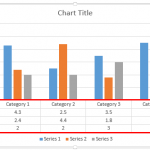 Chart Data Table in PowerPoint