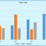 Fill and Line Options for the Chart Area in PowerPoint