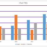 More Chart Gridline Options in PowerPoint