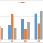Text Effects for Chart Area in PowerPoint