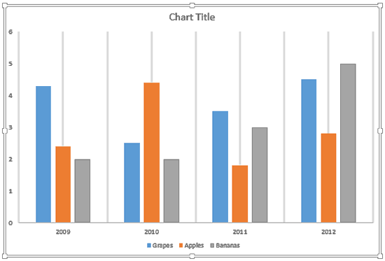Chart Gridlines in PowerPoint