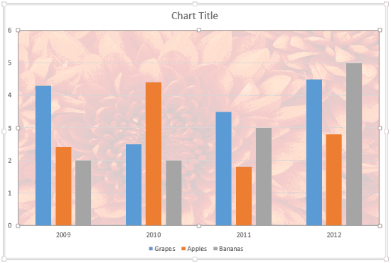 Apply Picture Fills to Plot Area of Charts in PowerPoint