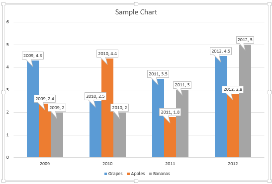 Chart Data Labels in PowerPoint