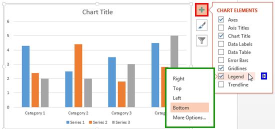 Chart Legend in PowerPoint