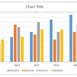 Creating Charts Using Existing Excel Data in PowerPoint
