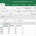 Edit Chart Data in PowerPoint