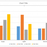 Switch Series and Categories for Charts in PowerPoint