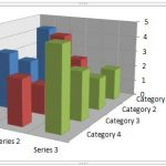 3D Charts: Z Axis in PowerPoint Charts: Pros and Cons