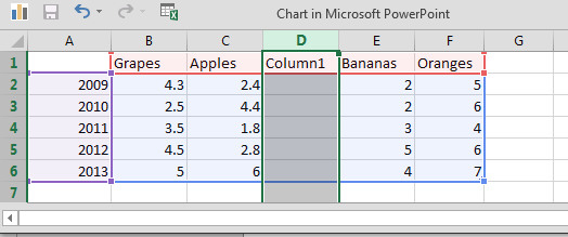 Adding and Deleting Chart Series and Categories in PowerPoint