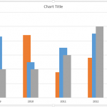 Adjust the Chart Series Overlap in PowerPoint