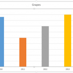 Vary Colors by Point Option for Charts in PowerPoint